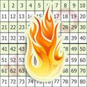 Hot Keno Numbers