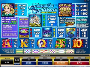 mermaids-millions-slot-paytable