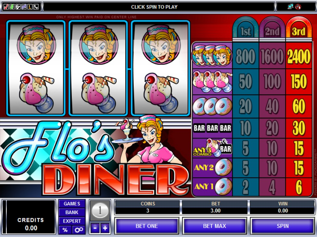 Cartoon-themed slots features