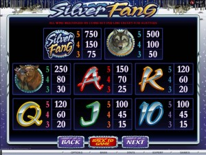 silver-fang-slot-paytable