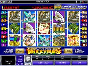 Benefits of Slot Jackpot Tracking