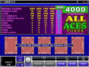 Comparing Video Poker Pay Tables