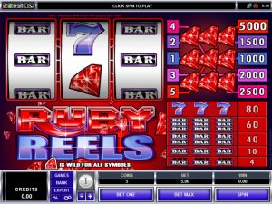 Can I Play Multi-Line Three Reel Slot Games Online?