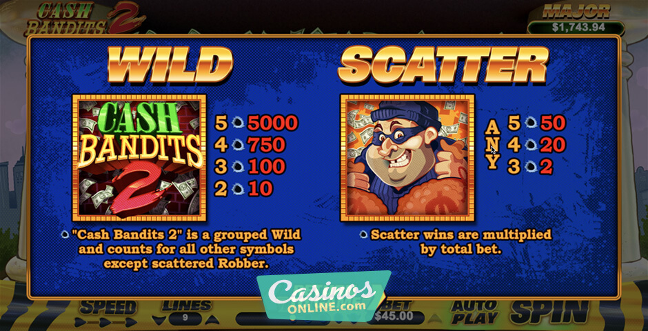 Play cash bandits 24/7