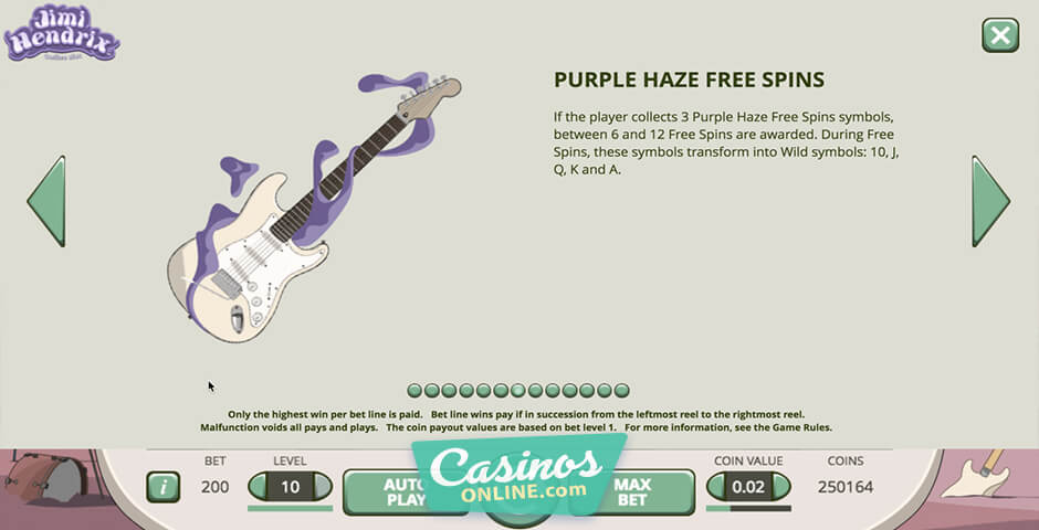 Jimi Hendrix Online Slot Available In April 2016
