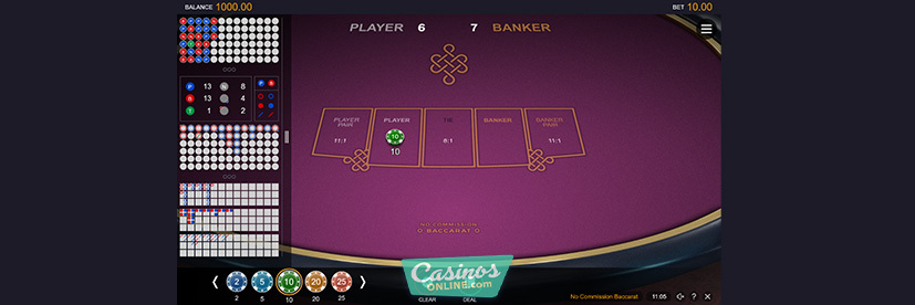 How to Play No Commission Baccarat