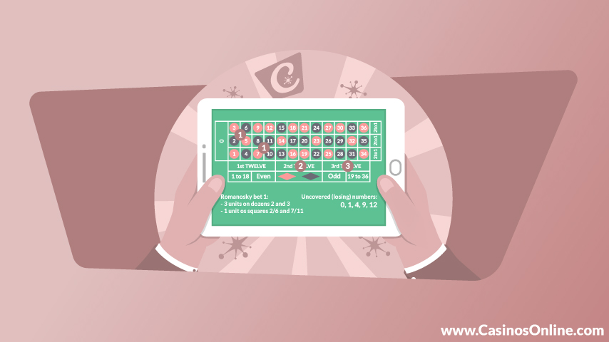Romanosky roulette strategy explained