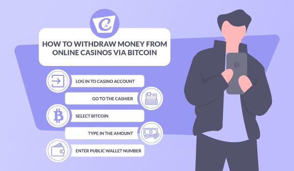 Bitcoin casino withdrawal