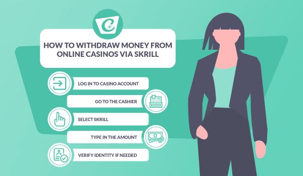 Skrill casino withdrawal