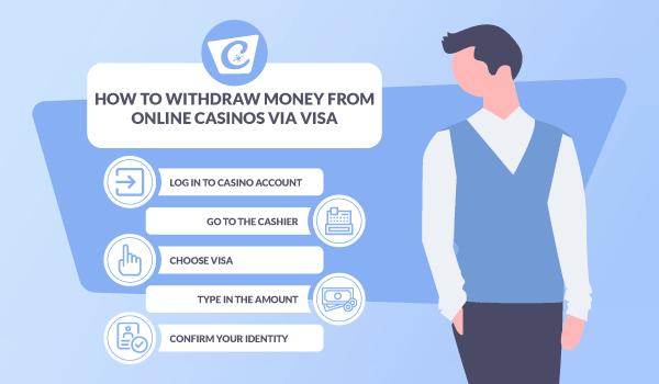 visa casinos online