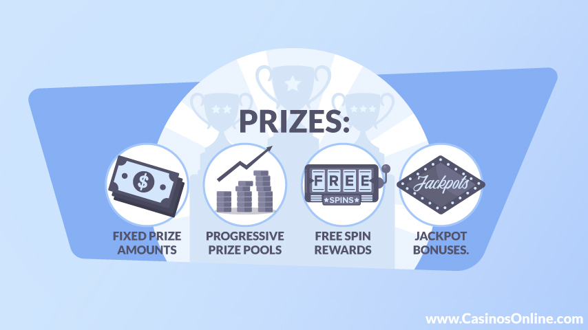 Prizes in Elimination Tournaments